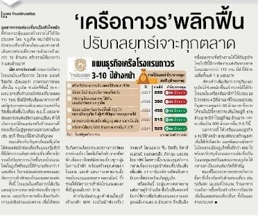 Dailynews, Lert Thavornwongwongse